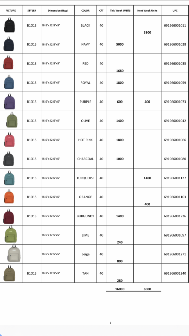 35455 - BACKPACKS PRE-TICKETED USA